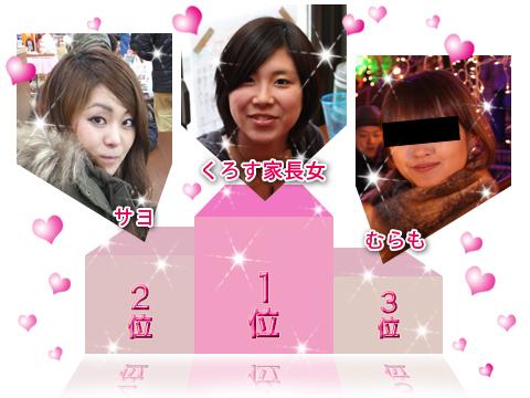 20130203_ミス熊猫犬日記
